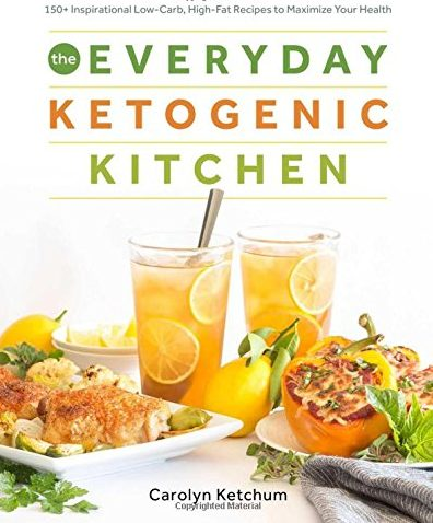 BBQ meatballs, Everyday Ketogenic Kitchen