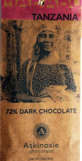 Dark chocolate reduces stress and inflammation