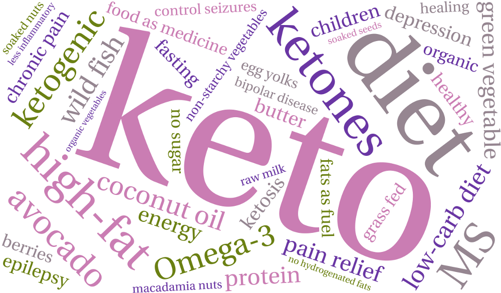 The Keto Diet: Nutritional Therapy for Traumatic Brain Injury