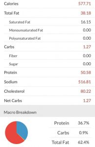 organ meat burger, macronutrients, macros, keto
