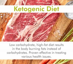 ketogenic, high fat diet, low carbs, very low-carb diet, VLCD