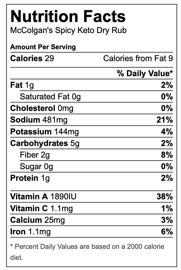 cheryl mccolgan, nutrition, spicy keto rub